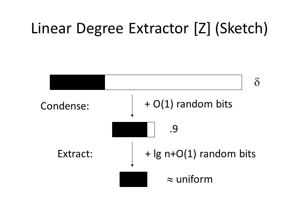 Linear Degree Extractor [Z] (Sketch)